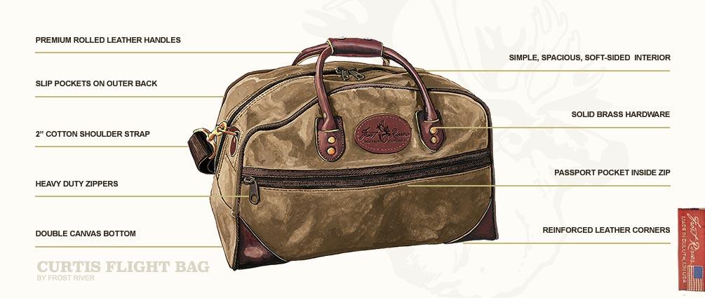 82d3c98fde58 Curtis Flight Bag