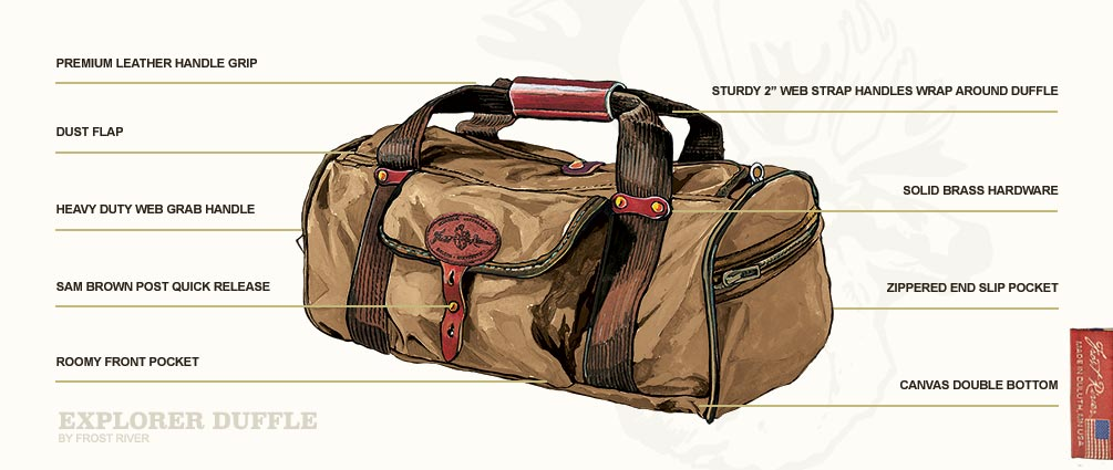 3799bab7573c2 It begins to approach the scale of a hockey bag. It can carry a LOT. All  are built from waxed canvas