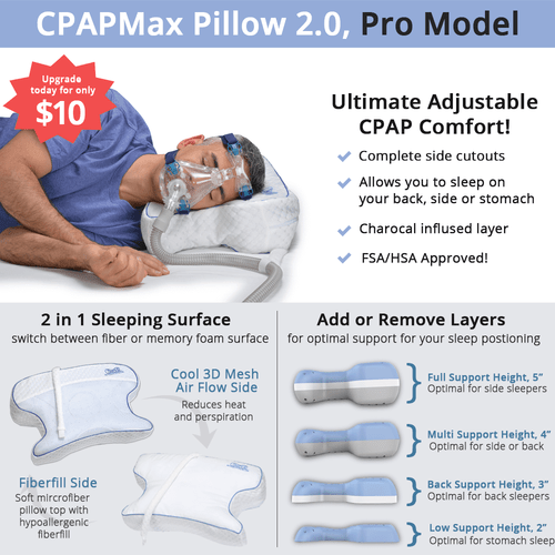 Cpap Pillow For Sleep Apnea And Improved Cpap Therapy For