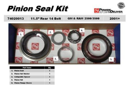 74020013 Aam 115 Rear Differential Pinion Seal Kit GM Dodge 2500. 74020013 Aam 115 Rear Differential Pinion Seal Kit GM Dodge 25003500. Chevrolet. 2006 Chevy Silverado Parts Diagram 26060977 At Scoala.co