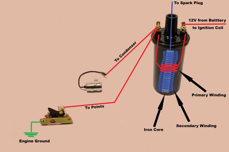 understanding your battery ignition system on your kohler k series rh isavetractors com