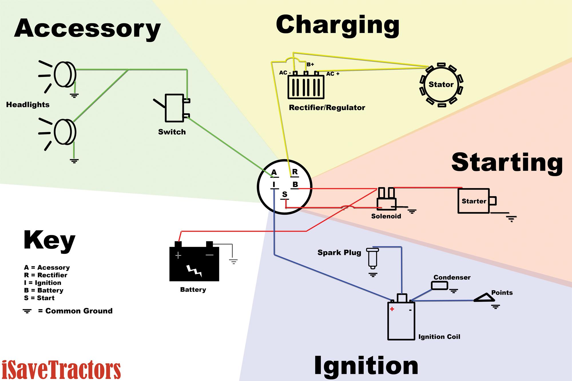Kubota L3430 Wiring Diagram Schematic Diagrams B1700 L3400 L3830