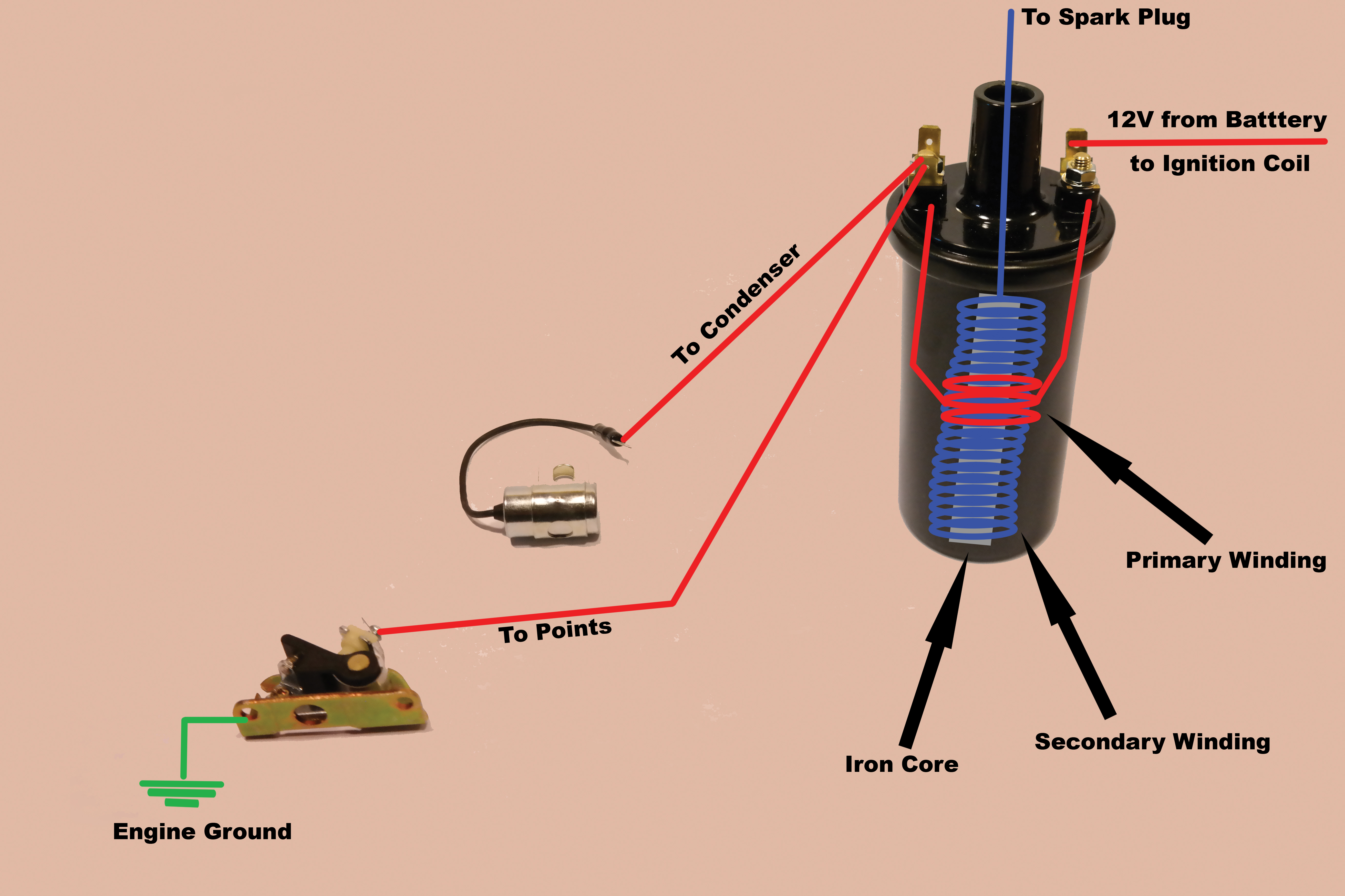 Understanding Your Battery Ignition System On Your Kohler