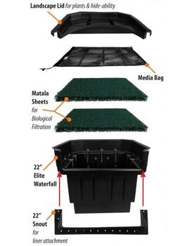 "PONDBUILDER Elite Waterfall Box Extra Large - 40"" spillway"