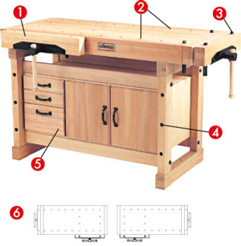 Sjobergs Elite 1500 Professional Workbench - feature breakdown