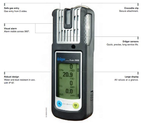 Drager Multi-gas detector X-am 2500
