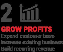 Bird B Gone helps you grow profits