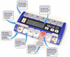 Electronic Pill Box With Flashing Medication Reminder - MedQ