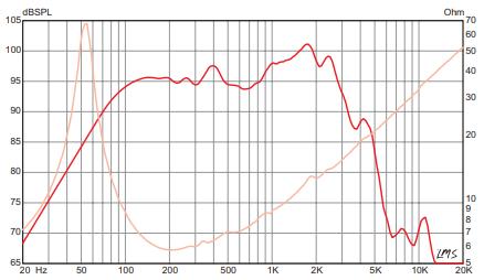 eminence-legend-ca10-8-frequency-response.jpg