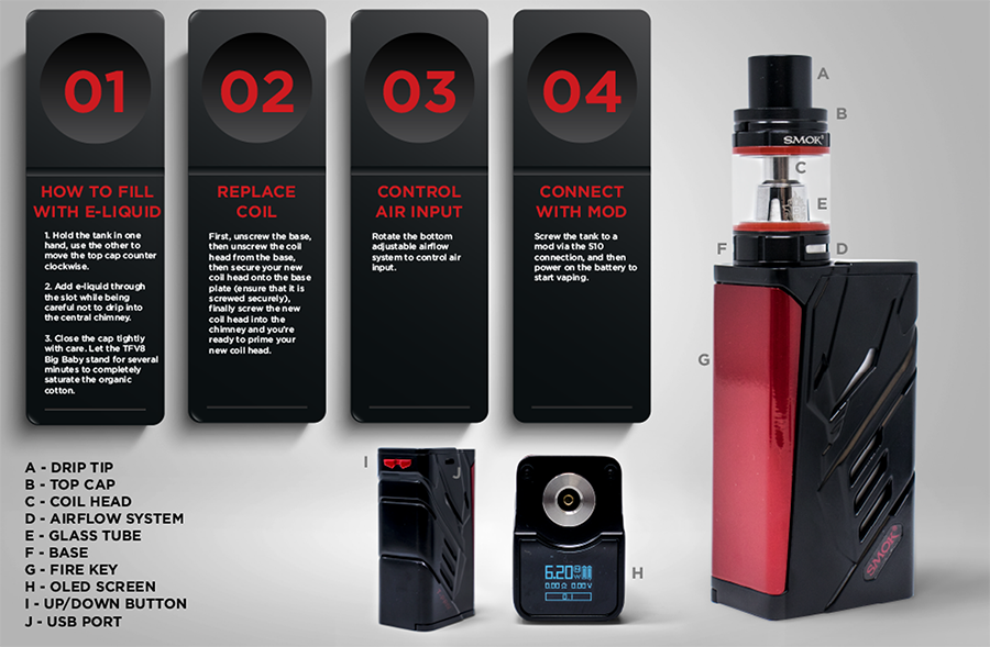 T Priv Infographic