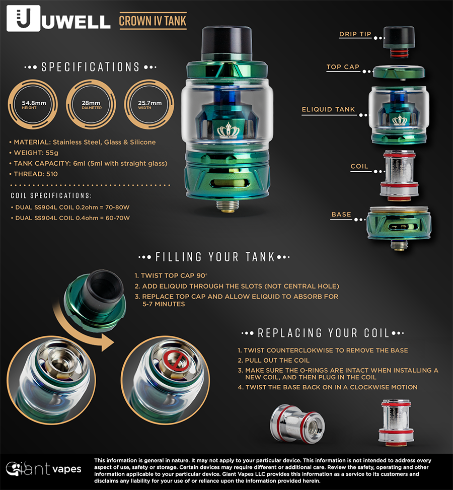 UWELL Crown 4 Tank Infographic