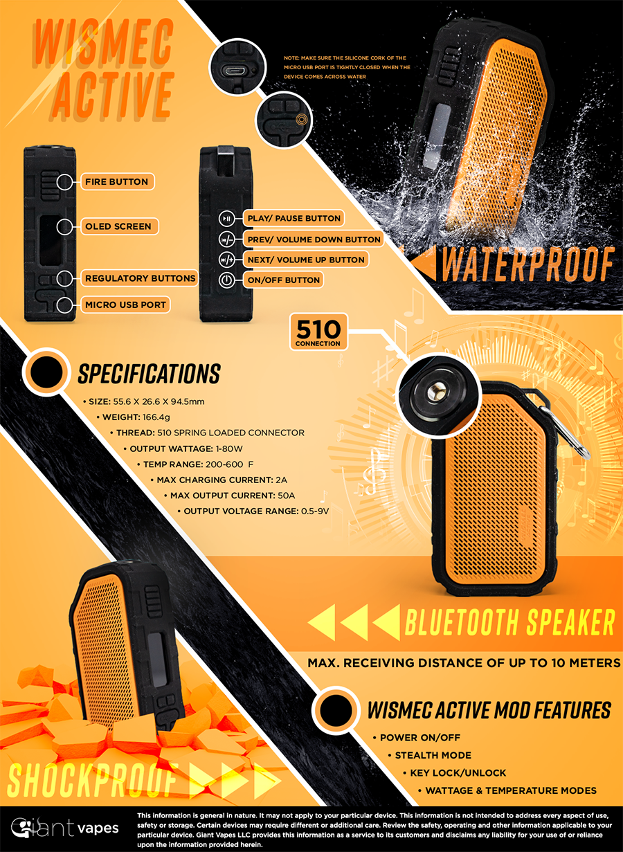 WISMEC ACTIVE 80W TC Box Mod Infographic