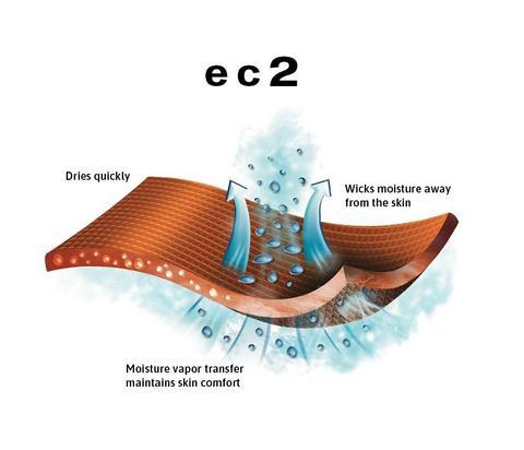 ec2-technology-2d52506b-e8b6-4e5a-b37a-7583b8abd874-large.jpg