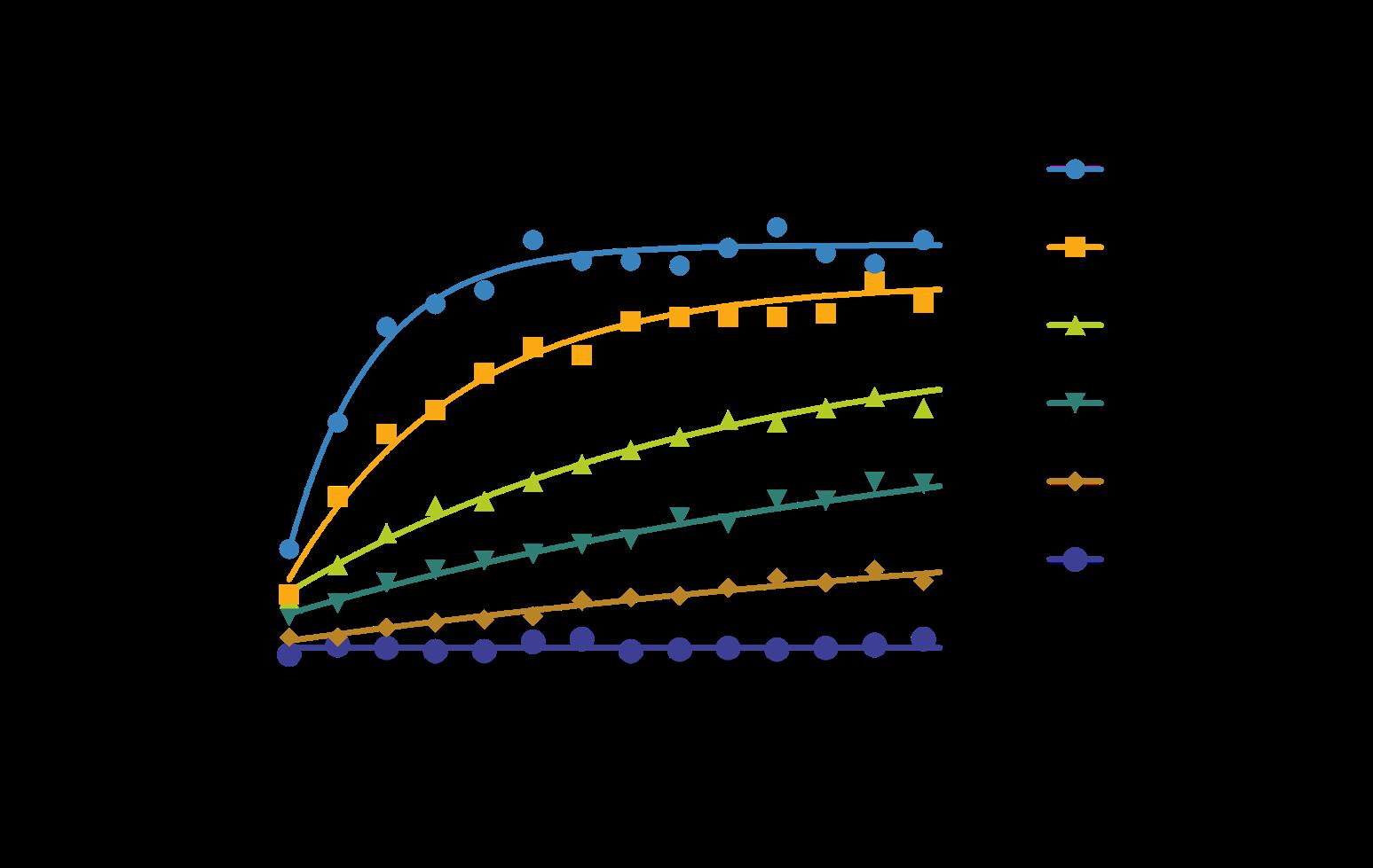15-1015 ATP-dependent Chromatin Remodeling