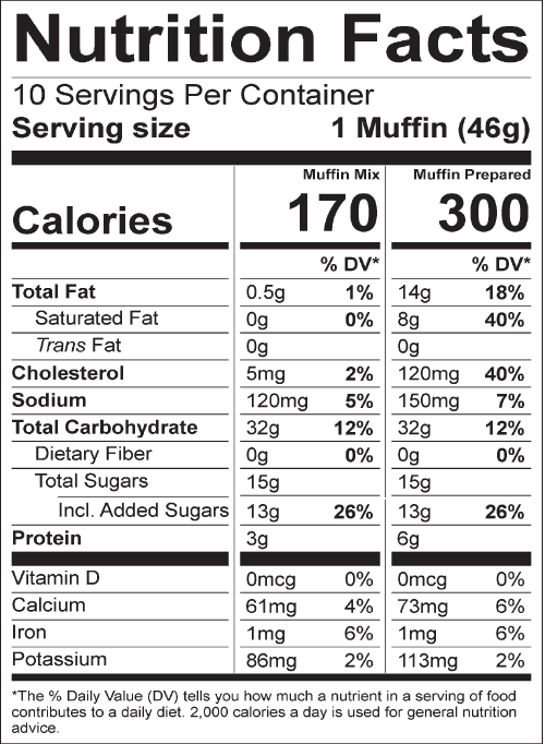 bosquet-muffin-nutrition.png