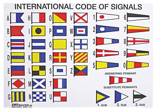 International Code Label