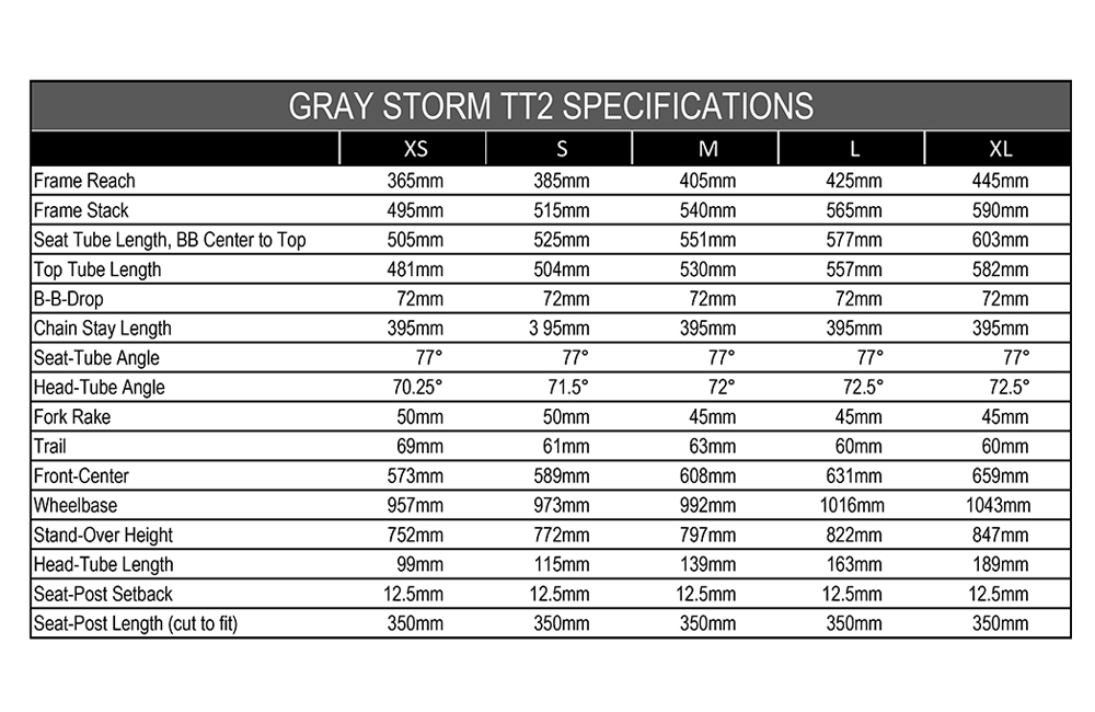 Storm TT2 Carbon Frame Set