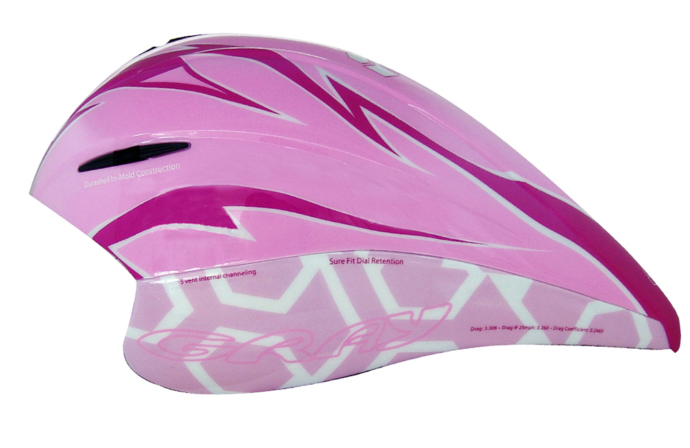 AeroDome Helmet