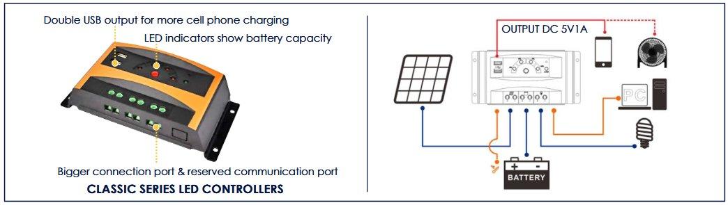 SLC-NR2410C Diagram