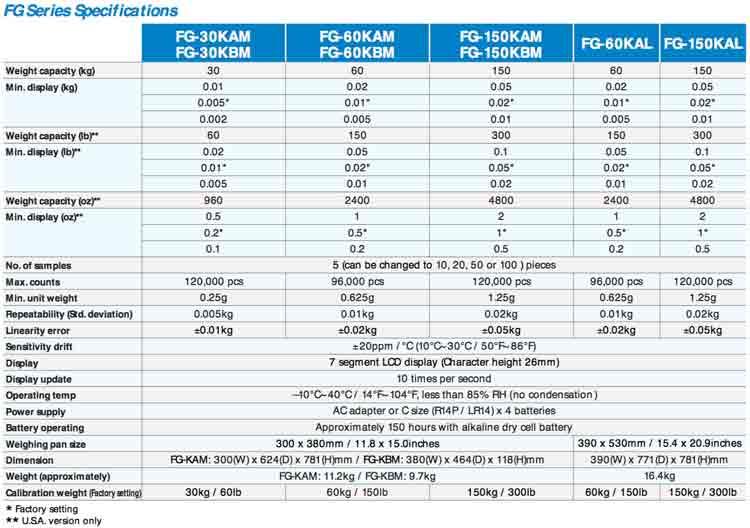 ad-bench-scale-spec.jpg