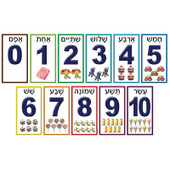 Numbers in Hebrew Picture Set