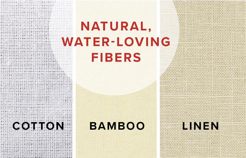 4c045276999e Linen  Linen is a natural fiber that is lightweight